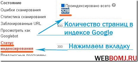 проверить индексацию сайта pr-cy счет
