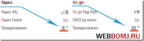 проверить индексацию сайта pr-cy как ускорить индексацию