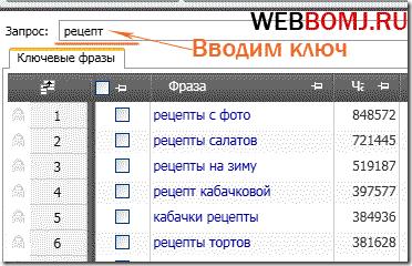 внутренняя оптимизация сайта работа с ключевыми словами