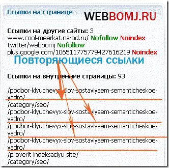 внутренняя оптимизация сайта дубли ссылок