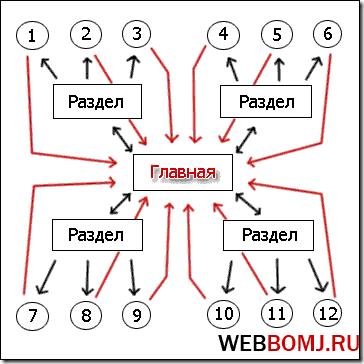 perelinkovkasls_thumb.png
