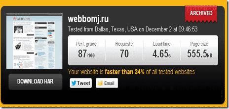 скорость загрузки сайта pingdom
